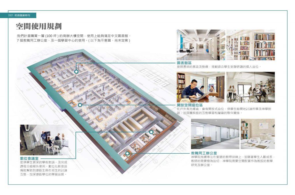 空間使用規劃:我們計畫購買一層(100 坪) 的商辦大樓空間,使用上能夠滿足中文圖書館、7 個教職同工辦公室、及一個學習中心的使用。( 以下為示意圖、尚未定案)